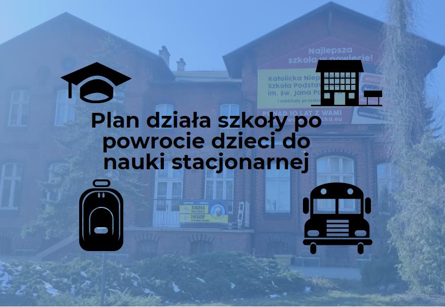 Plan działa szkoły po powrocie nauki stacjonarnej